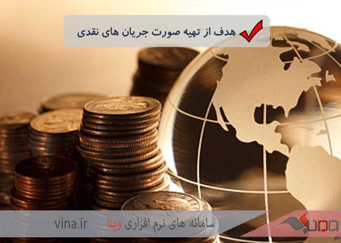 صورت وضعیت مالی